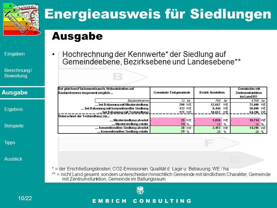 Ausgabe Hochrechnung der Kennwerte* der Siedlung auf Gemeindeebene, Bezirksebene und Landesebene**