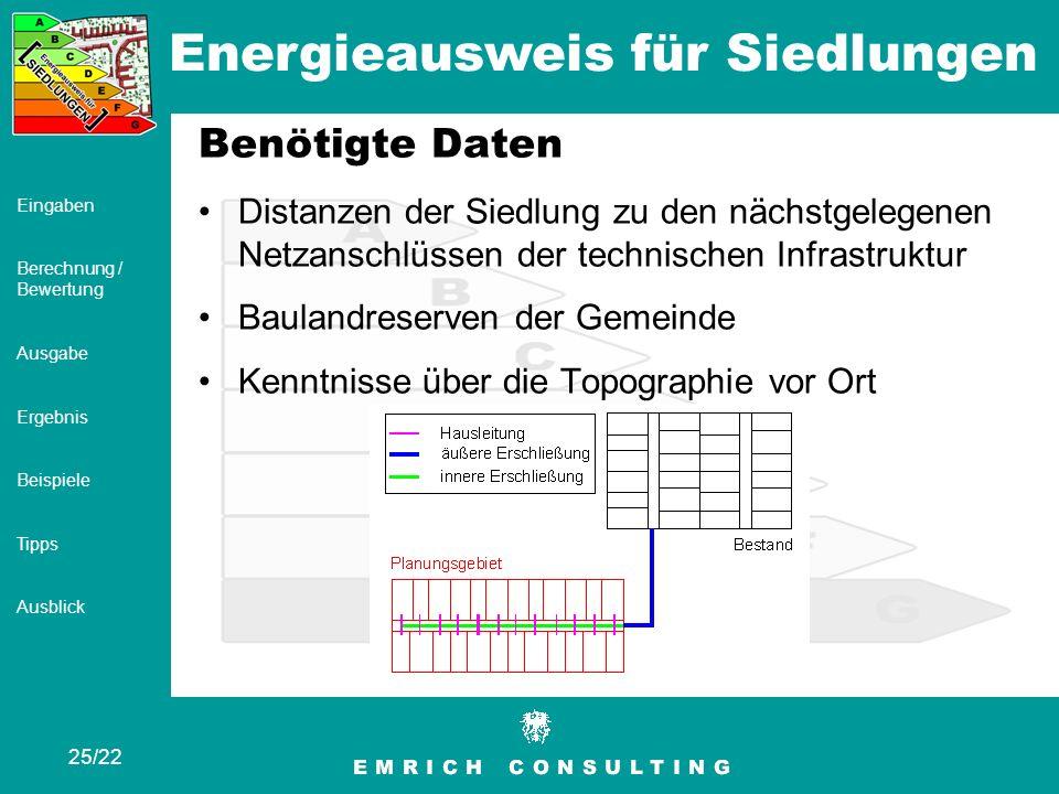 Benötigte Daten Distanzen der Siedlung zu den nächstgelegenen Netzanschlüssen der technischen Infrastruktur.