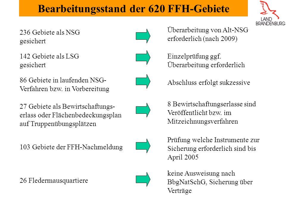 Bearbeitungsstand der 620 FFH-Gebiete