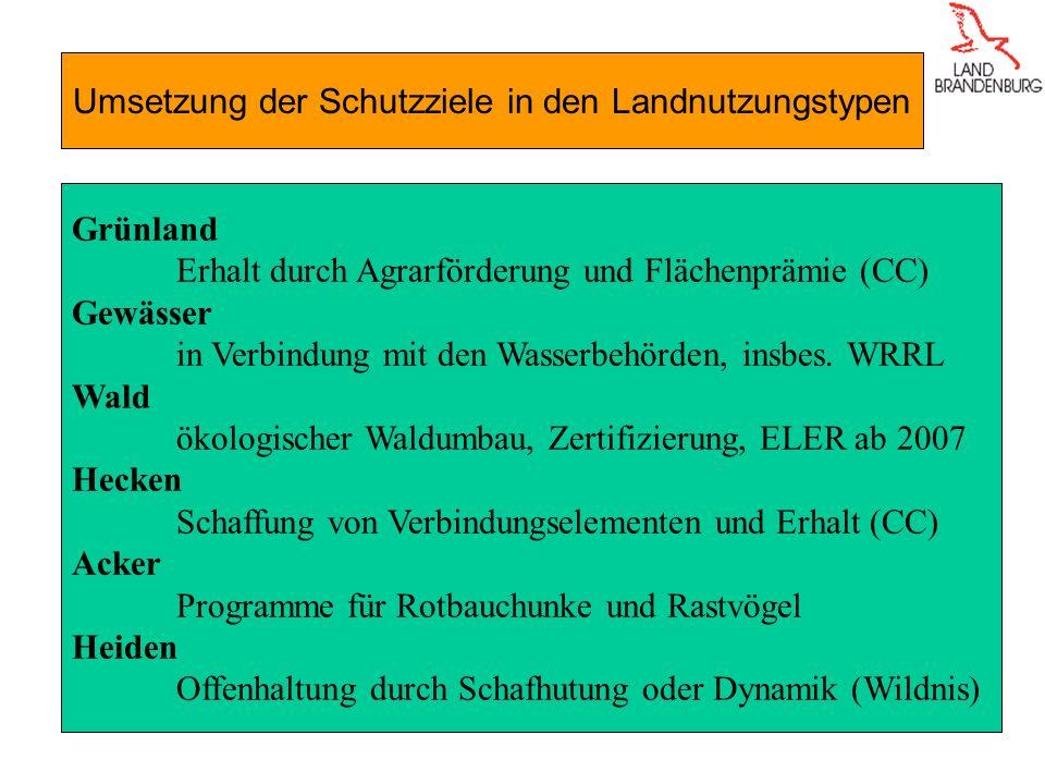 Umsetzung der Schutzziele in den Landnutzungstypen