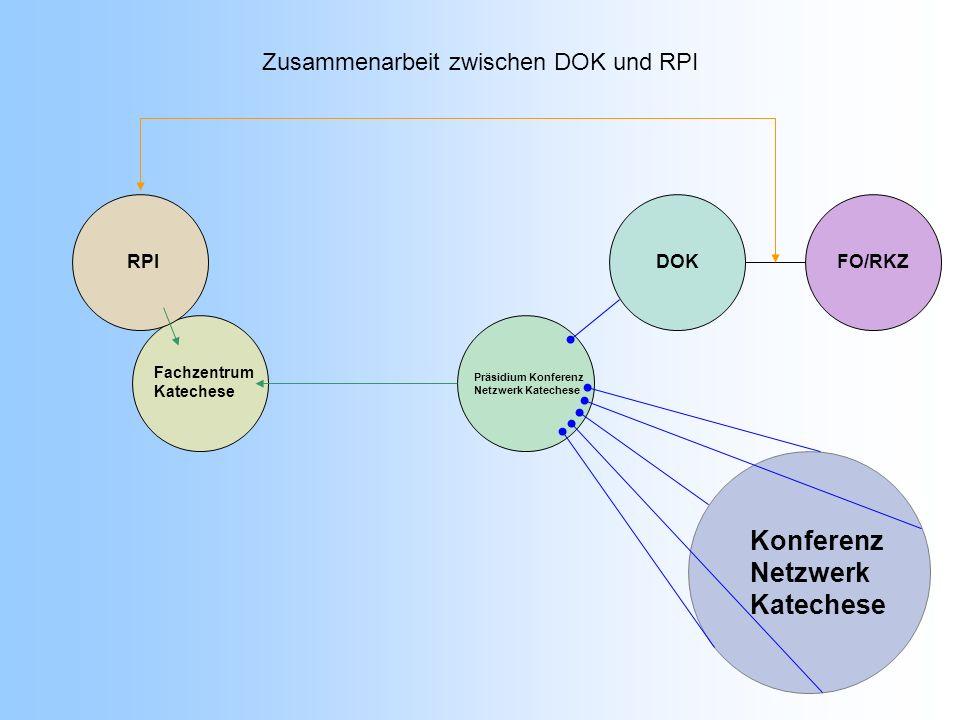 Zusammenarbeit zwischen DOK und RPI