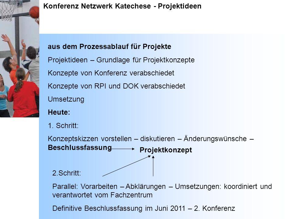 Konferenz Netzwerk Katechese - Projektideen