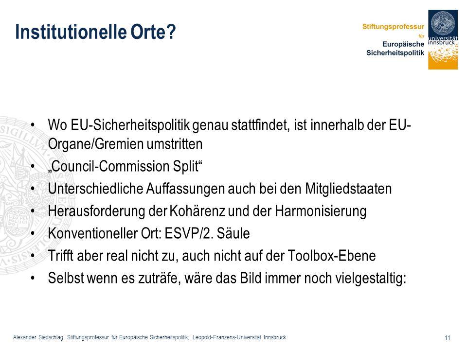 Institutionelle Orte Wo EU-Sicherheitspolitik genau stattfindet, ist innerhalb der EU-Organe/Gremien umstritten.