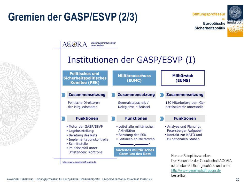 Gremien der GASP/ESVP (2/3)