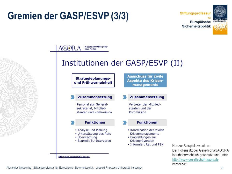 Gremien der GASP/ESVP (3/3)