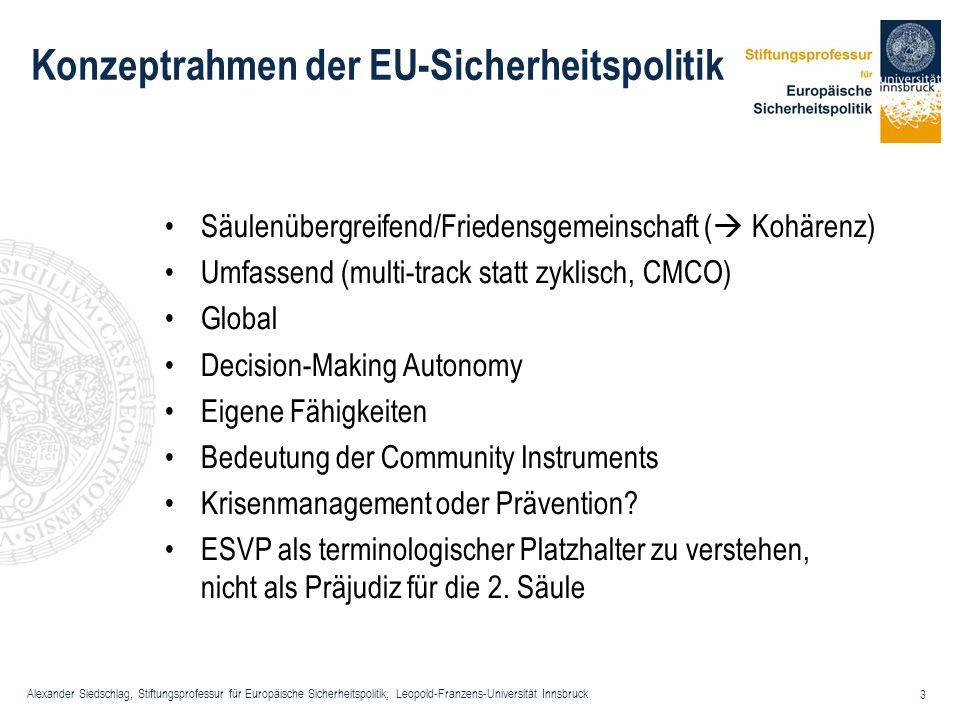 Konzeptrahmen der EU-Sicherheitspolitik