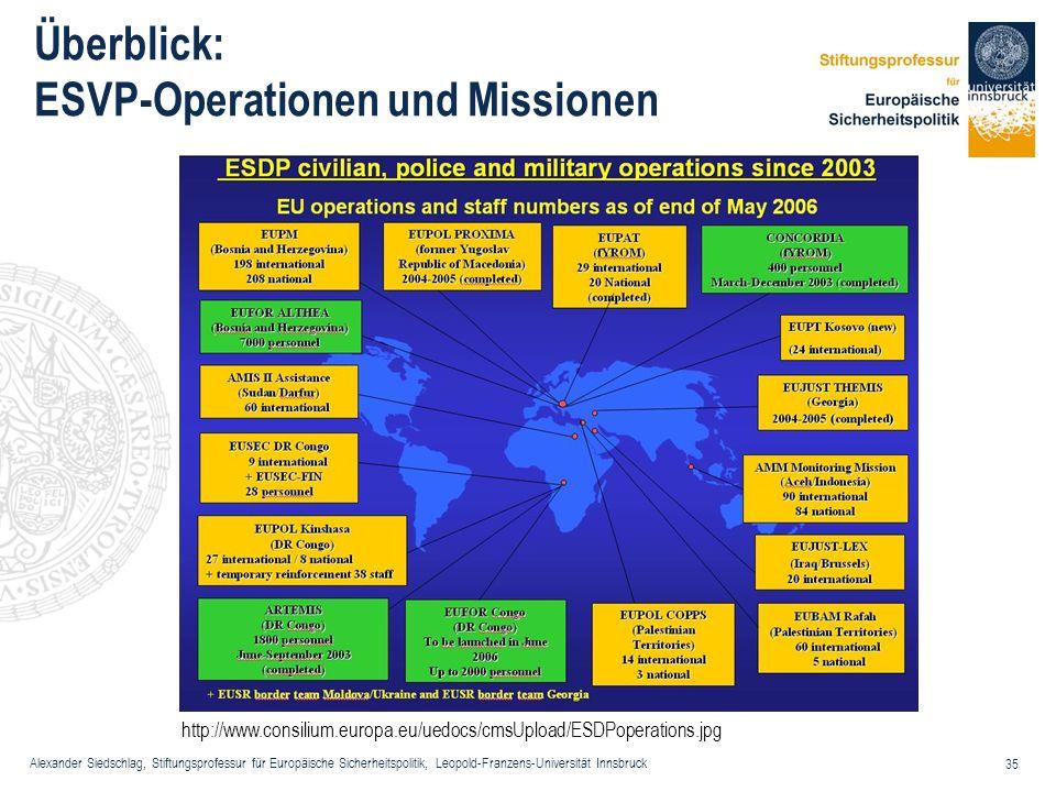 Überblick: ESVP-Operationen und Missionen