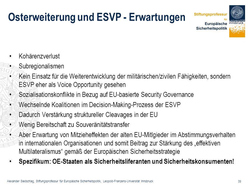 Osterweiterung und ESVP - Erwartungen
