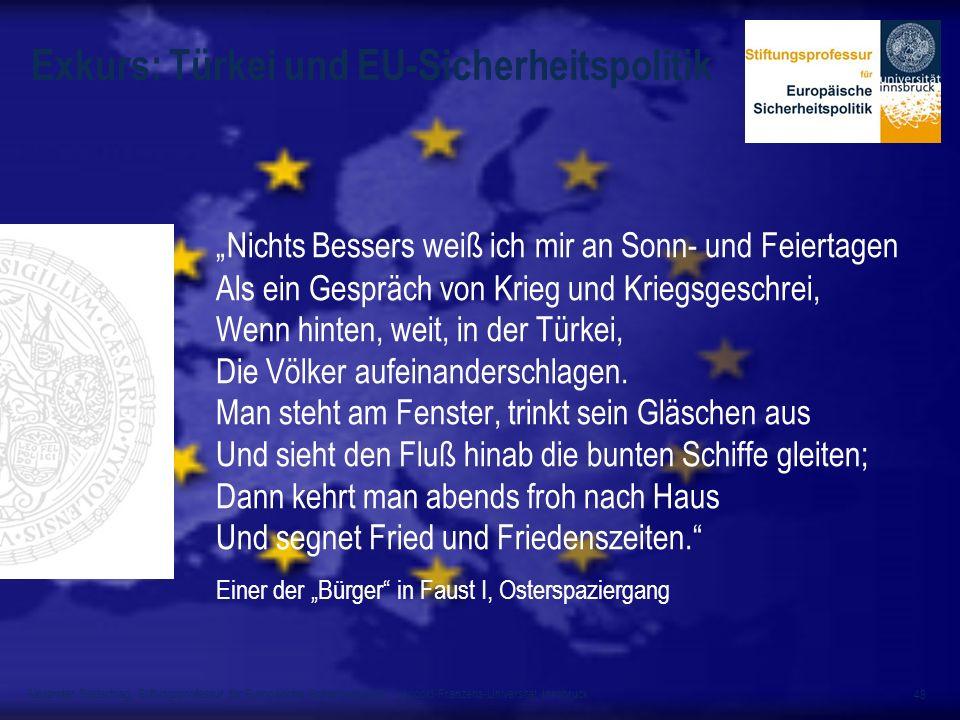 Exkurs: Türkei und EU-Sicherheitspolitik