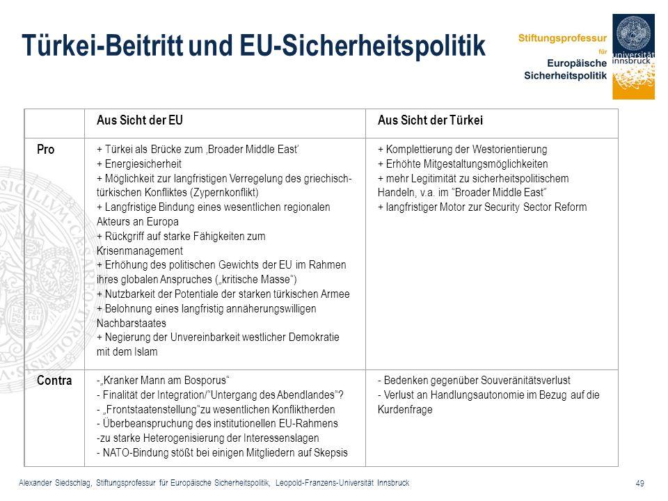 Türkei-Beitritt und EU-Sicherheitspolitik