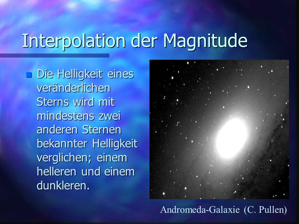 Interpolation der Magnitude