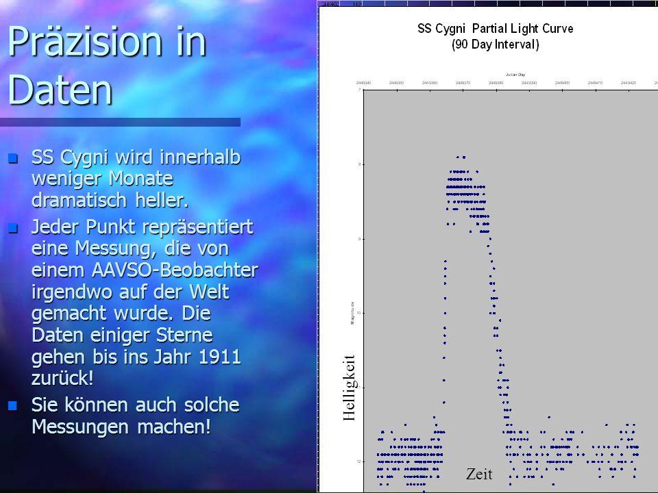 Präzision in Daten SS Cygni wird innerhalb weniger Monate dramatisch heller.