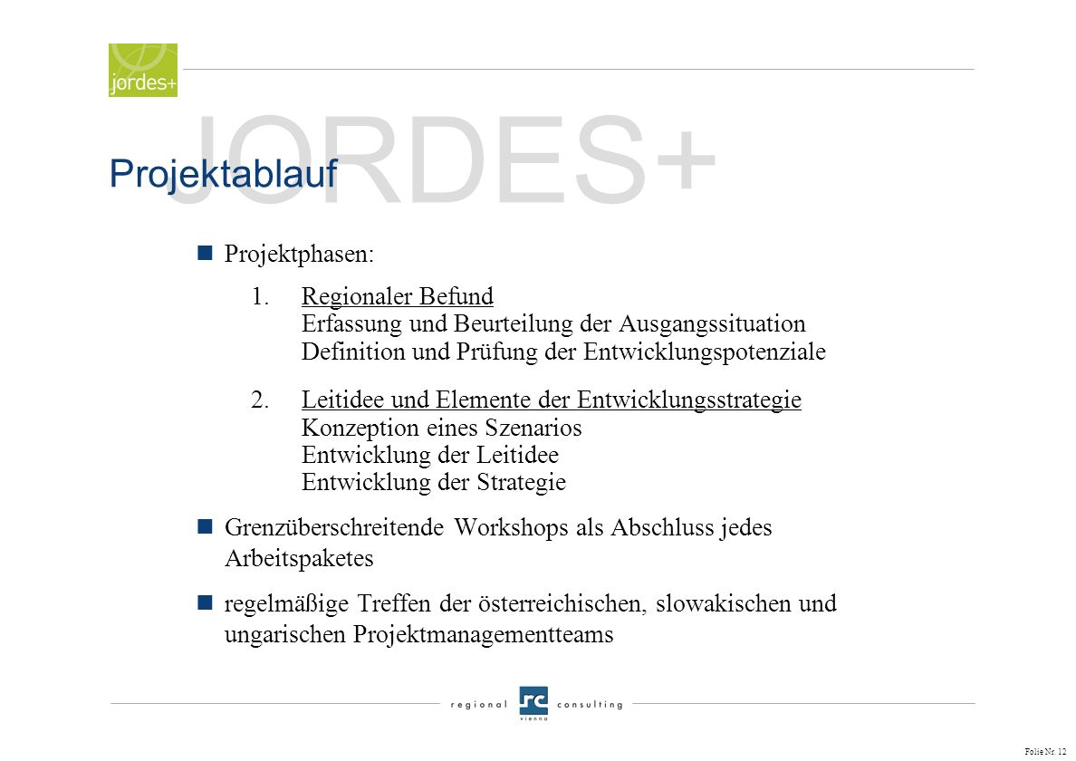JORDES+ Projektablauf Projektphasen: