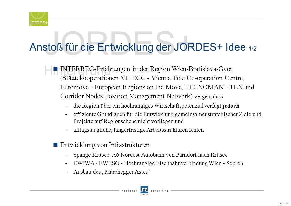 JORDES+ Hintergrund Anstoß für die Entwicklung der JORDES+ Idee 1/2