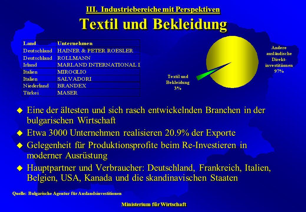 III. Industriebereiche mit Perspektiven Textil und Bekleidung
