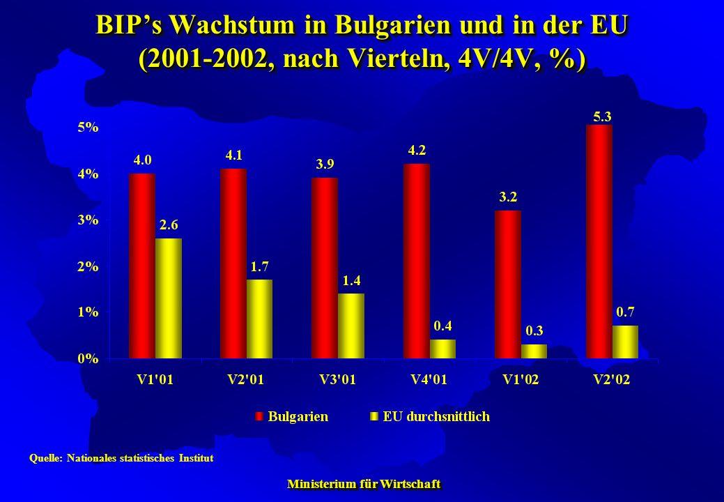 BIP's Wachstum in Bulgarien und in der EU (2001-2002, nach Vierteln, 4V/4V, %)