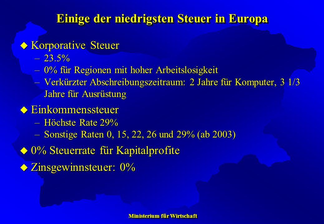 Einige der niedrigsten Steuer in Europa