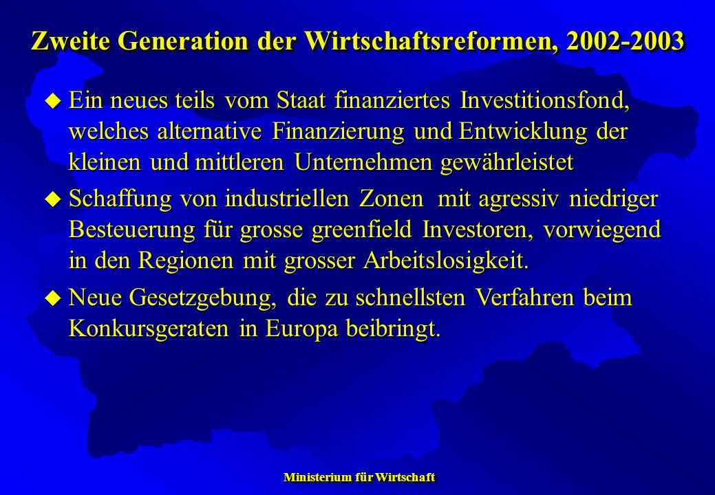 Zweite Generation der Wirtschaftsreformen, 2002-2003