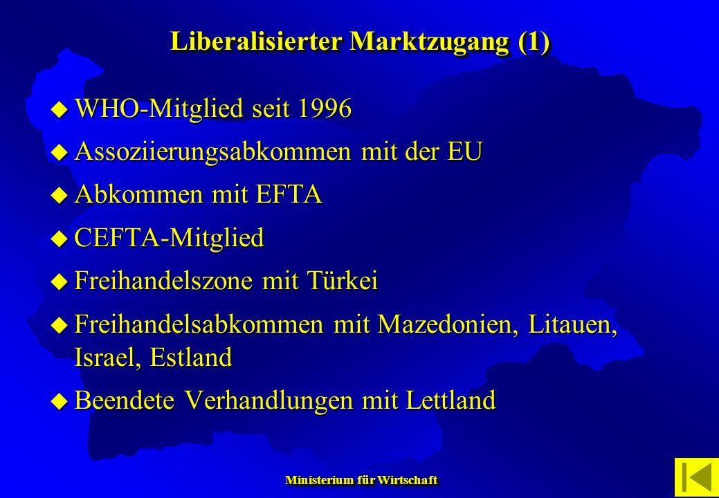 Liberalisierter Marktzugang (1)
