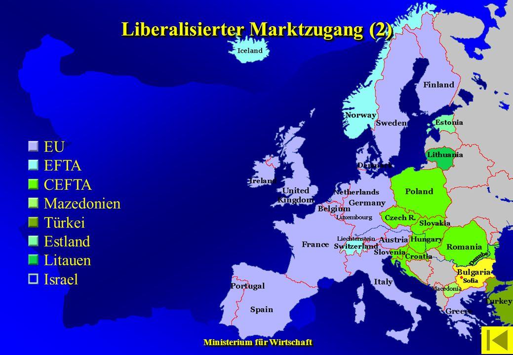 Liberalisierter Marktzugang (2)