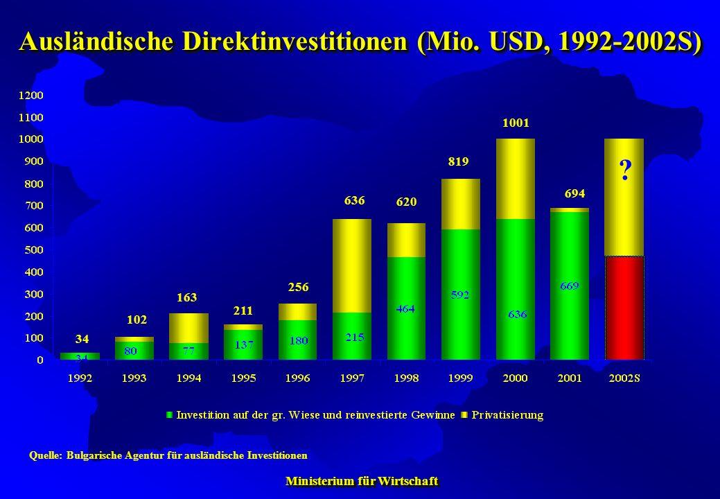 Ausländische Direktinvestitionen (Mio. USD, 1992-2002S)
