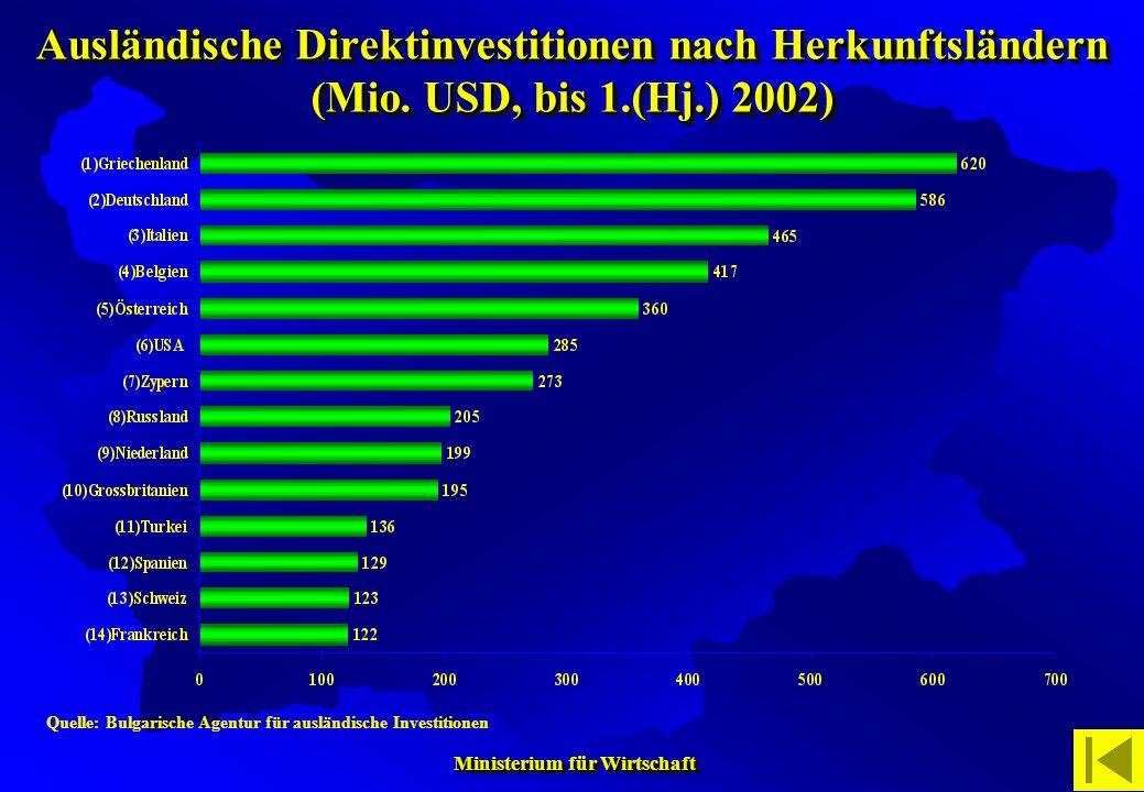 Ausländische Direktinvestitionen nach Herkunftsländern (Mio. USD, bis 1.(Hj.) 2002)