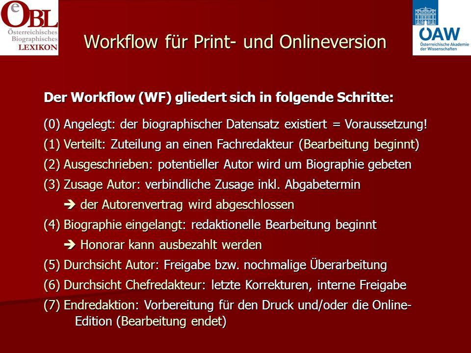 Workflow für Print- und Onlineversion