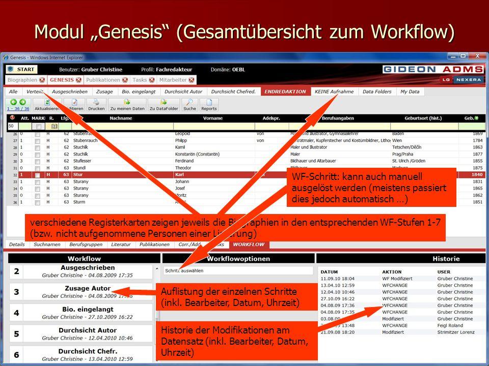 """Modul """"Genesis (Gesamtübersicht zum Workflow)"""