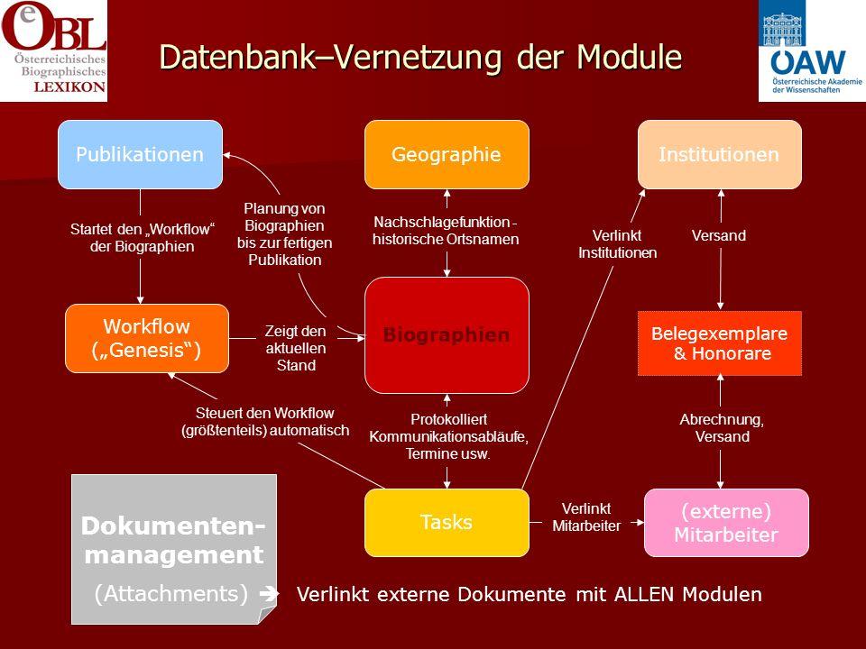 Datenbank–Vernetzung der Module