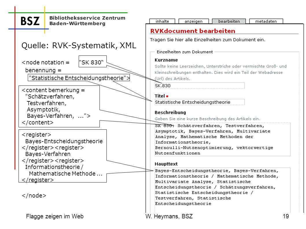 Quelle: RVK-Systematik, XML