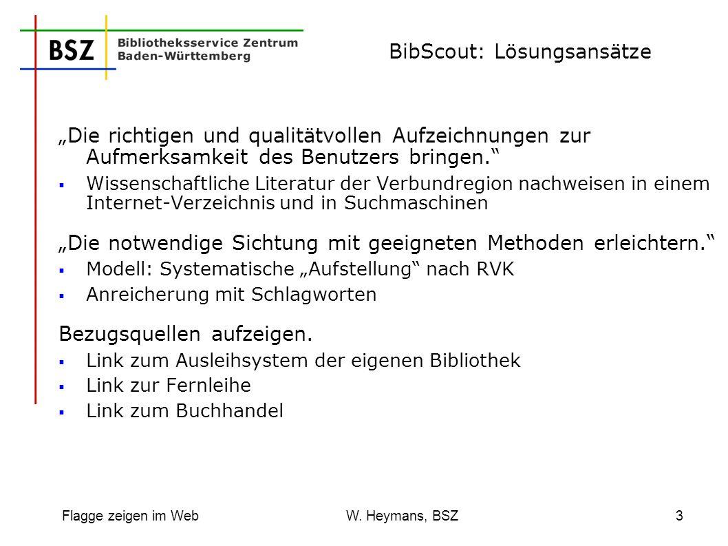 BibScout: Lösungsansätze