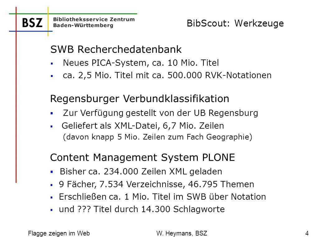 SWB Recherchedatenbank