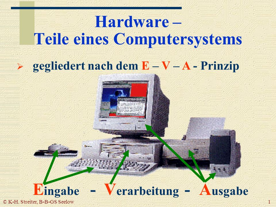 Hardware – Teile eines Computersystems