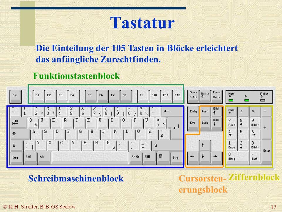 Tastatur Die Einteilung der 105 Tasten in Blöcke erleichtert das anfängliche Zurechtfinden. Funktionstastenblock.