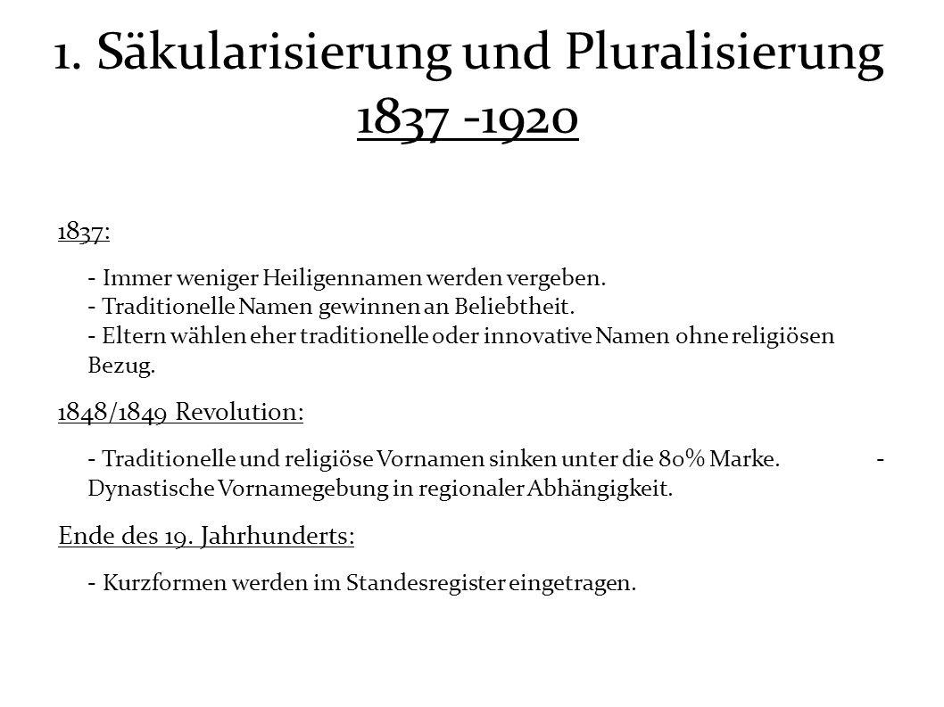 1. Säkularisierung und Pluralisierung 1837 -1920