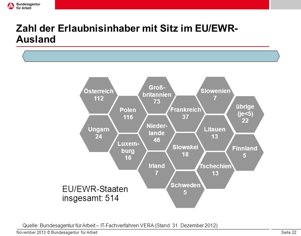 Zahl der Erlaubnisinhaber mit Sitz im EU/EWR-Ausland