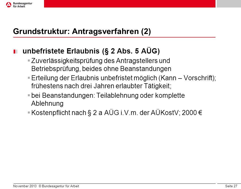 Grundstruktur: Antragsverfahren (2)