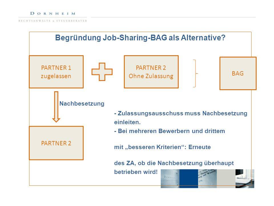 Begründung Job-Sharing-BAG als Alternative