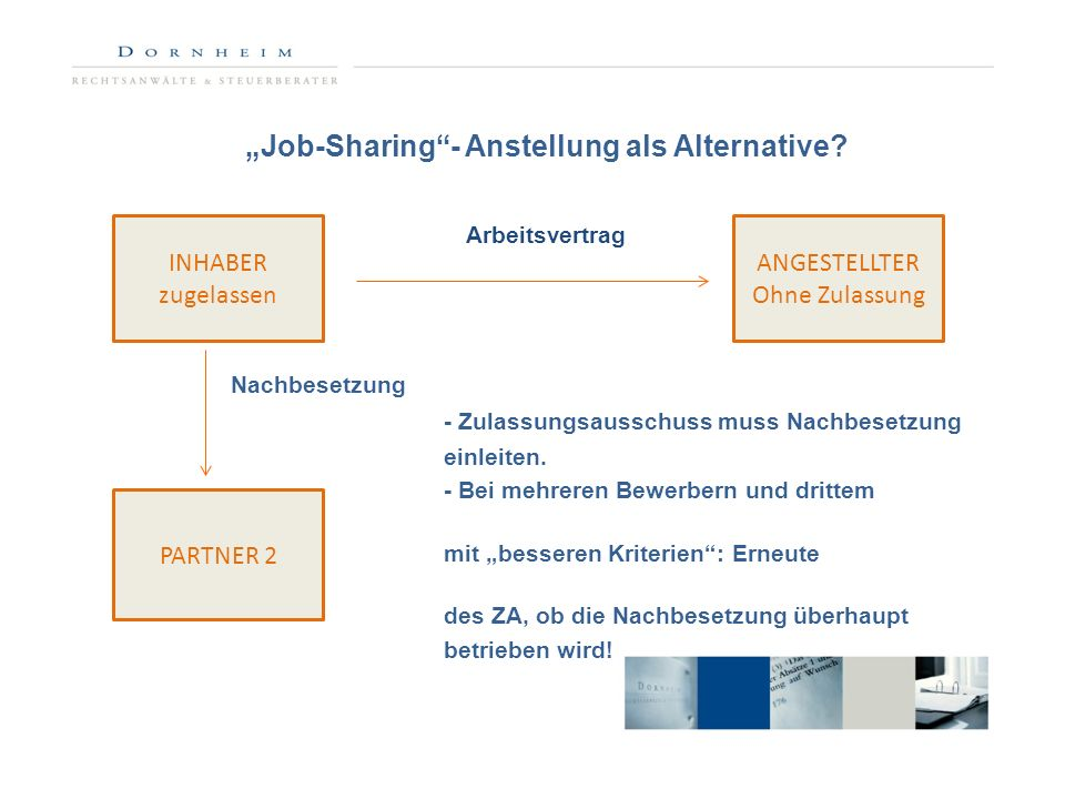 """Job-Sharing - Anstellung als Alternative"