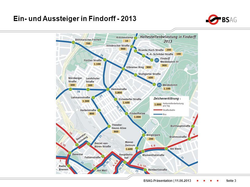 Ein- und Aussteiger in Findorff - 2013
