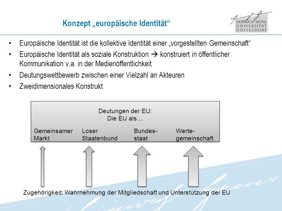 "Konzept ""europäische Identität"