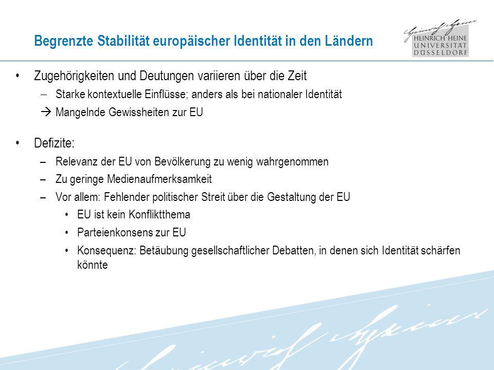 Begrenzte Stabilität europäischer Identität in den Ländern