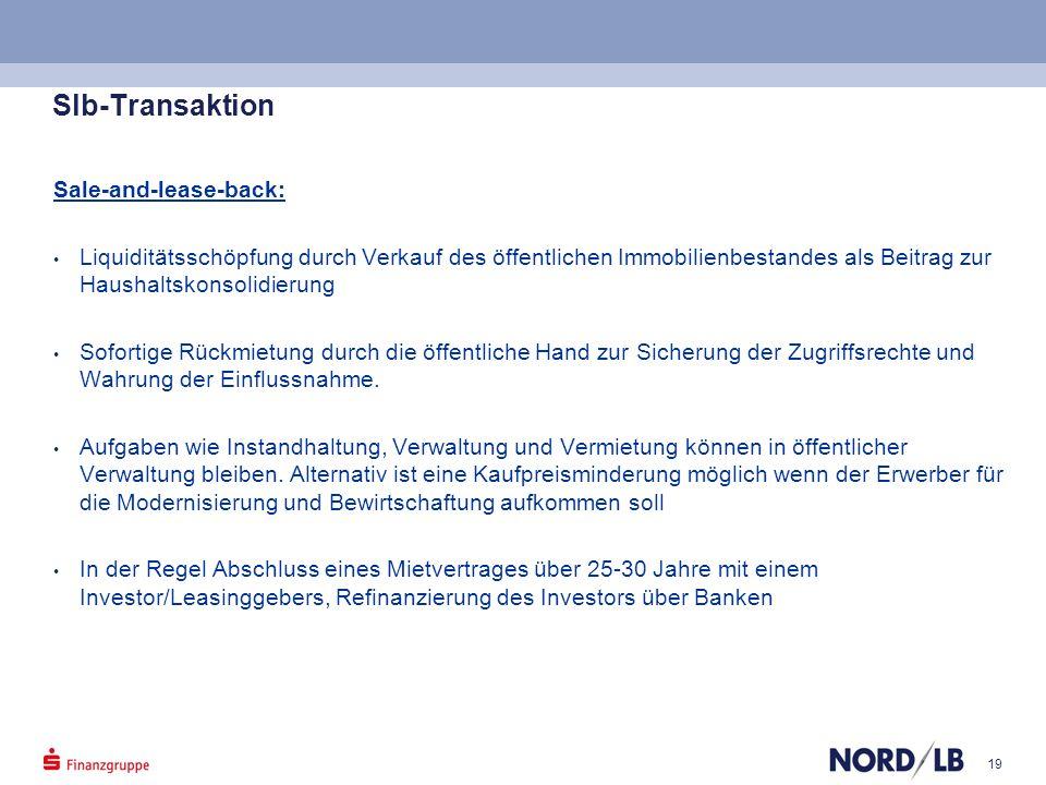 Slb-Transaktion Sale-and-lease-back: