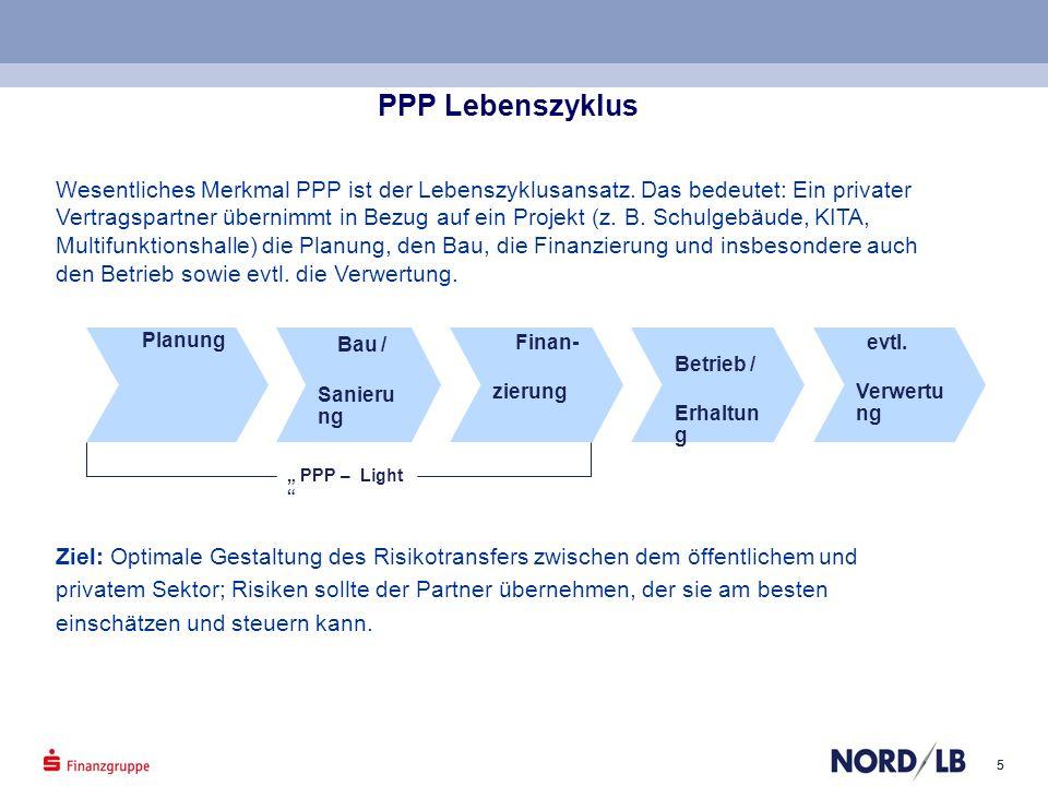 PPP Lebenszyklus