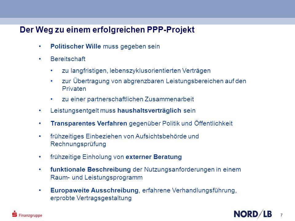 Der Weg zu einem erfolgreichen PPP-Projekt