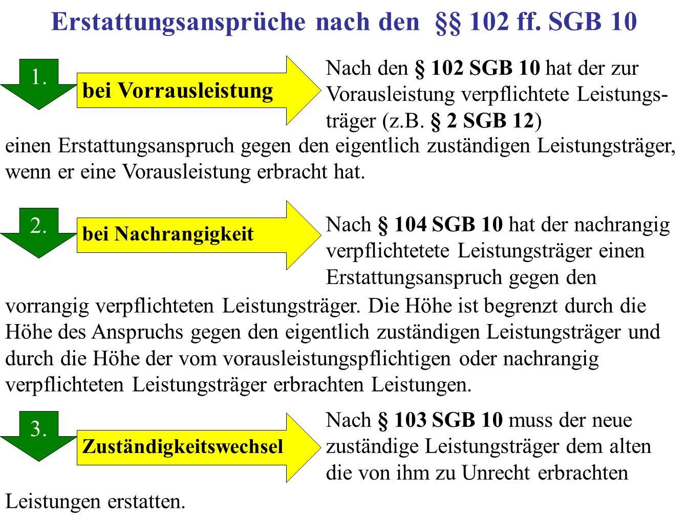 Erstattungsansprüche nach den §§ 102 ff. SGB 10