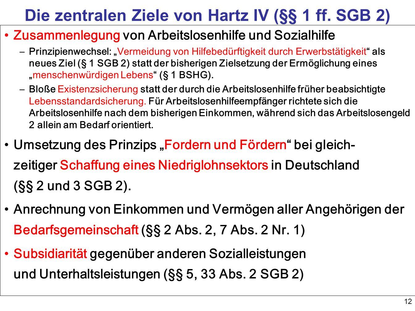 Die zentralen Ziele von Hartz IV (§§ 1 ff. SGB 2)