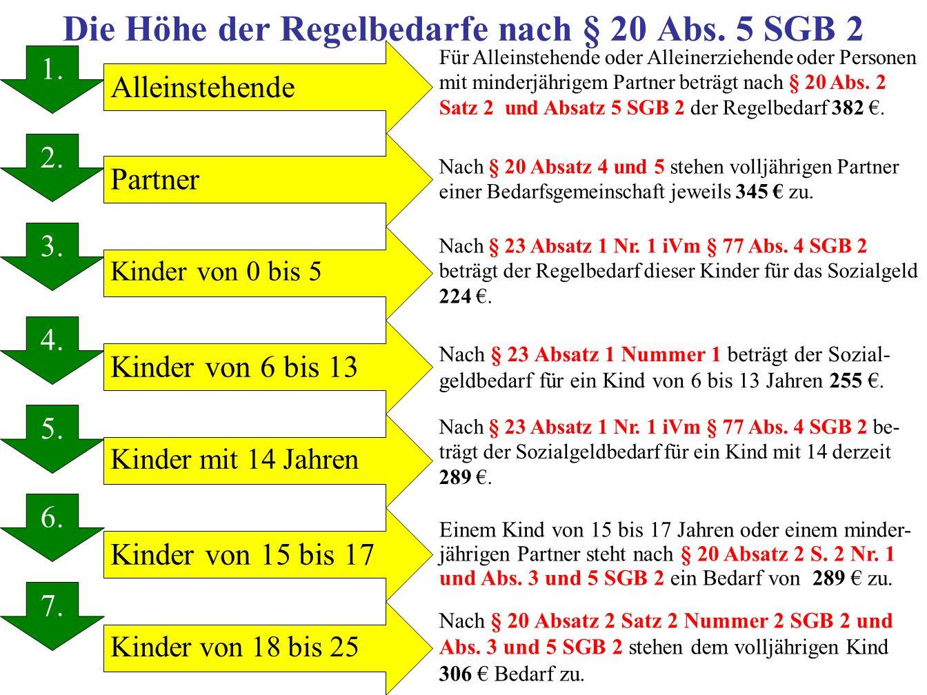 Die Höhe der Regelbedarfe nach § 20 Abs. 5 SGB 2