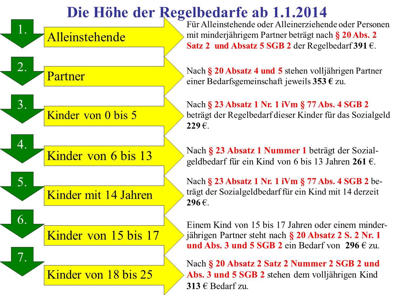 Die Höhe der Regelbedarfe ab 1.1.2014