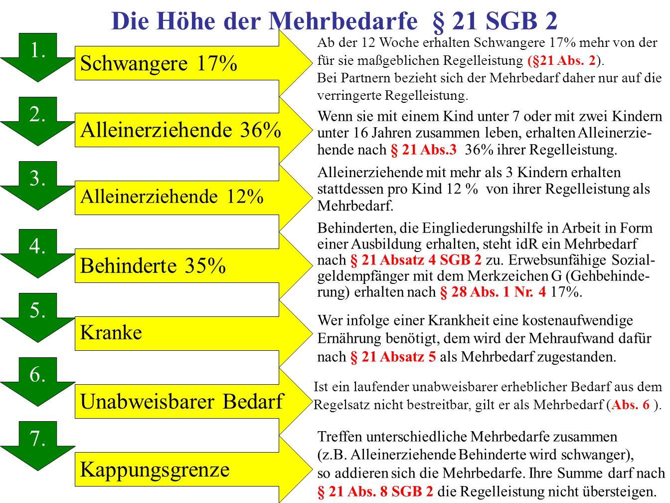 Die Höhe der Mehrbedarfe § 21 SGB 2